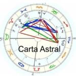carta astral M